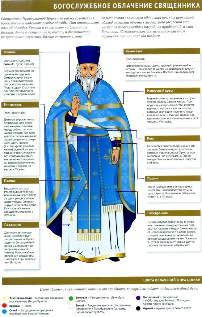 Bogosluzhebnoe-oblachenie-svyashchennika