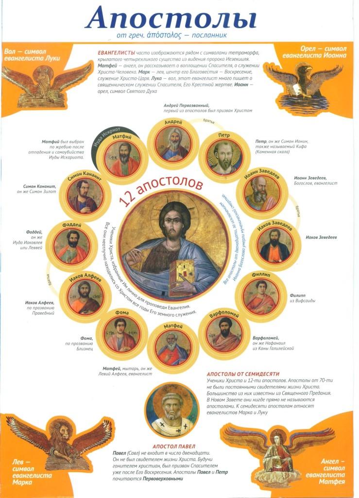 Kto-takie-Apostoly
